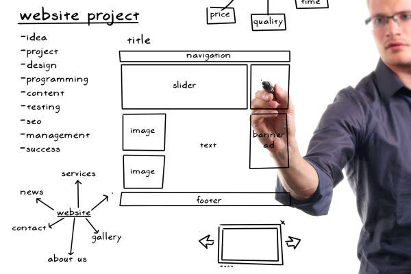 Come creare un sito web ottimizzato fin dall'inizio