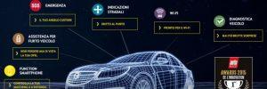 Opel – Evento sicurezza in auto  #OpelOnStar